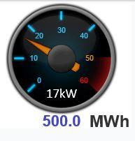 500 MWh 280717